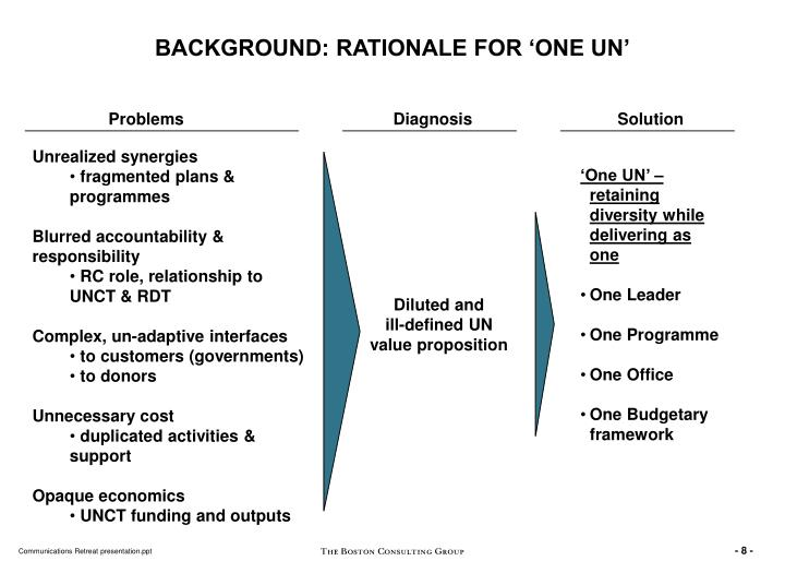 BACKGROUND: RATIONALE FOR 'ONE UN'