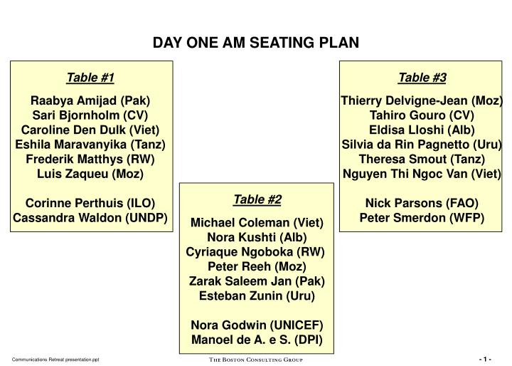 Day one am seating plan