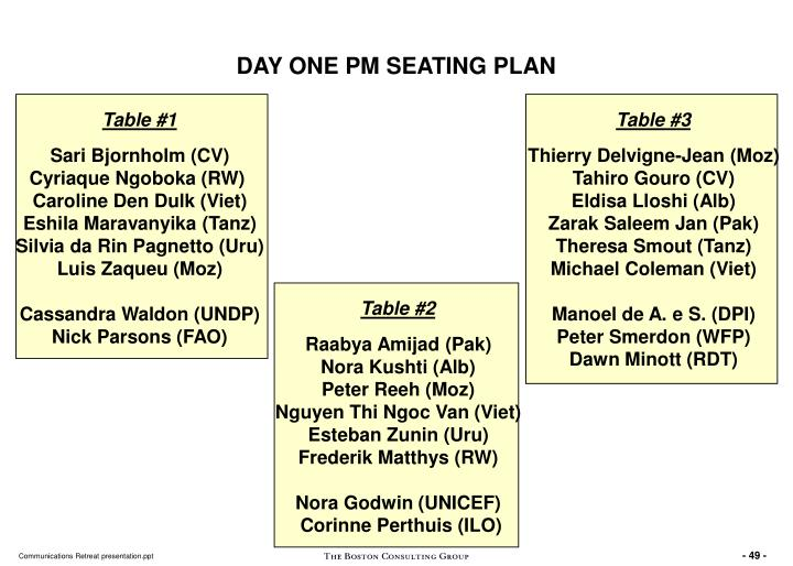 DAY ONE PM SEATING PLAN