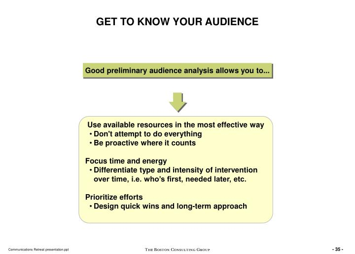 GET TO KNOW YOUR AUDIENCE