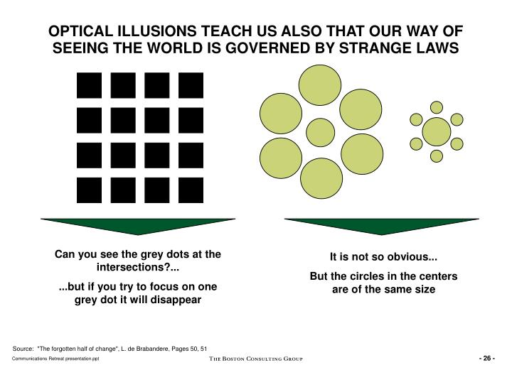 OPTICAL ILLUSIONS TEACH US ALSO THAT OUR WAY OF SEEING THE WORLD IS GOVERNED BY STRANGE LAWS