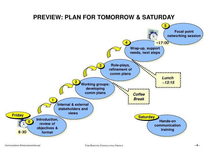 PREVIEW: PLAN FOR TOMORROW & SATURDAY