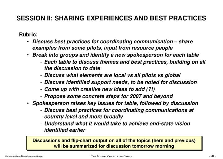 SESSION II: SHARING EXPERIENCES AND BEST PRACTICES