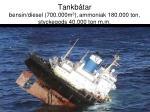 tankb tar bensin diesel 700 000m 3 ammoniak 180 000 ton styckegods 40 000 ton m m