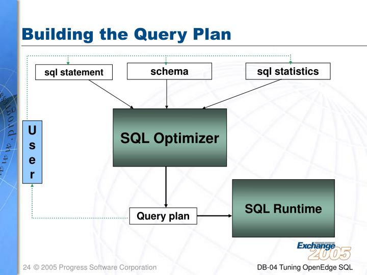 Building the Query Plan