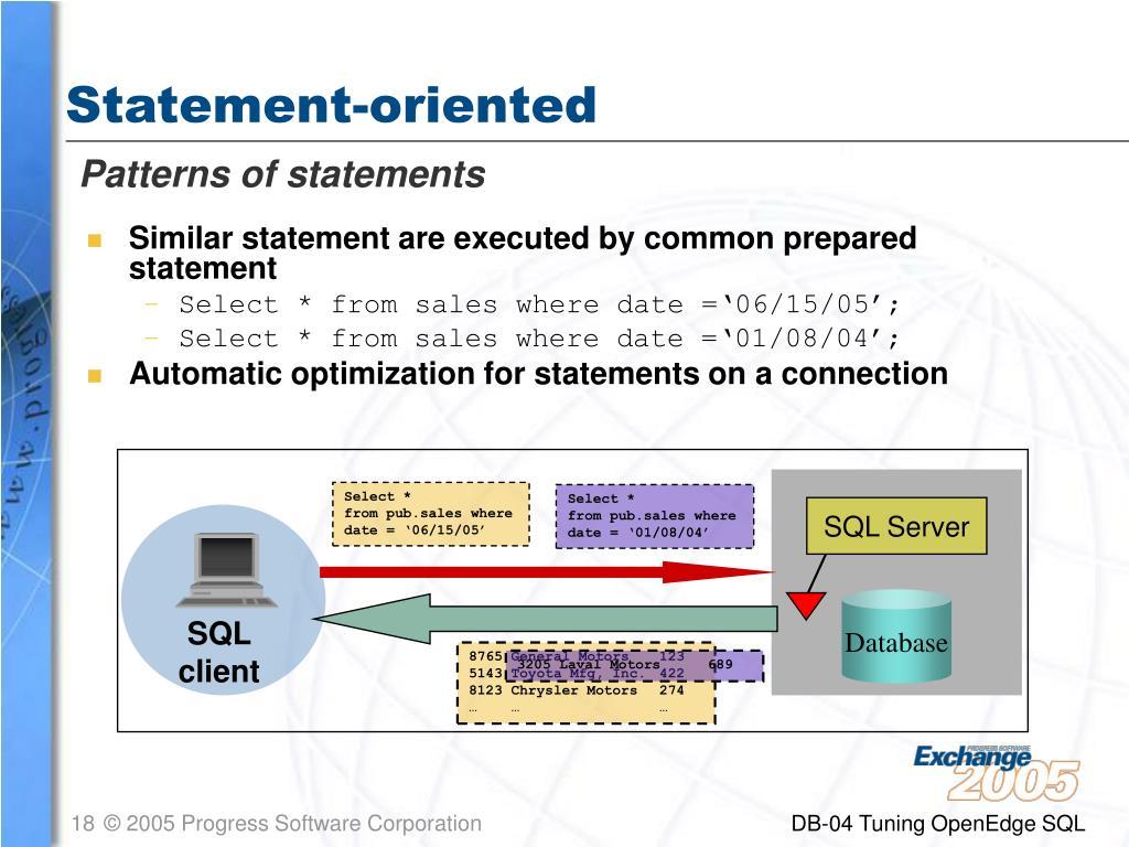 PPT - DB-04 Tuning OpenEdge™ SQL: Boosting Your SQL