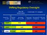 shifting regulatory oversight