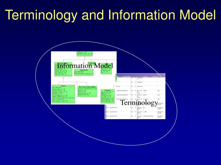 Terminology and Information Model