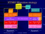 st mo migration strategy