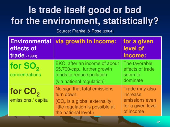environment good or bad
