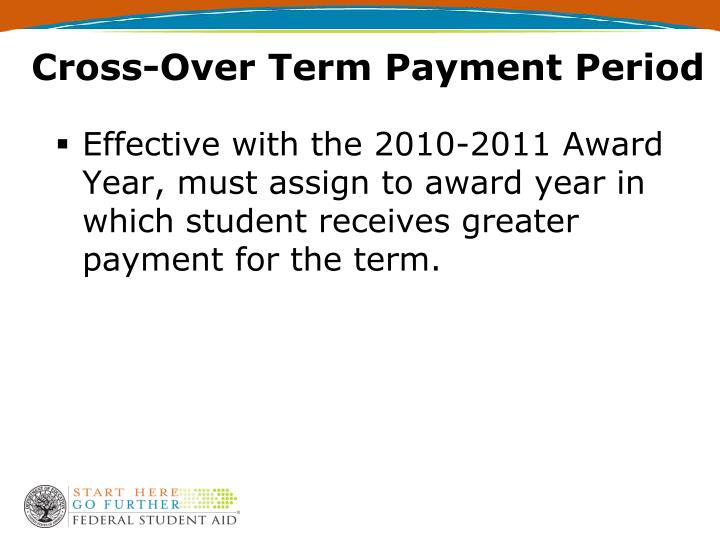 Cross-Over Term Payment Period