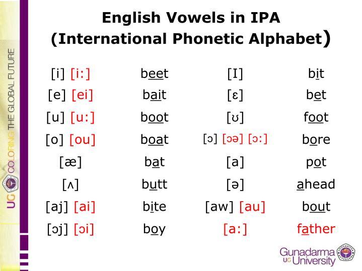 Ppt English Consonants In Ipa International Phonetic Alphabet