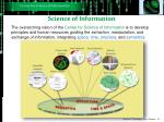 science of information