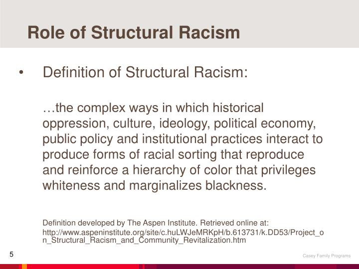 Role of Structural Racism
