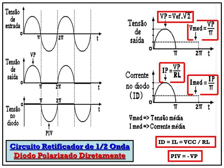 ID = IL = VCC / RL