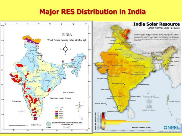 Major RES Distribution in India