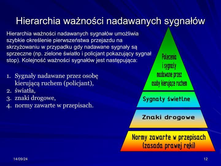 Hierarchia ważności nadawanych sygnałów
