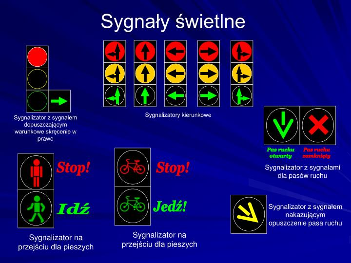 Sygnalizatory kierunkowe
