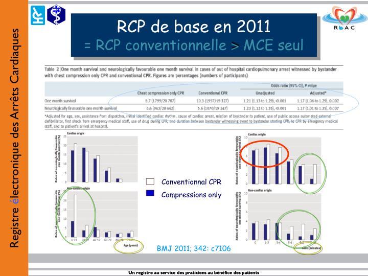 RCP de base en 2011