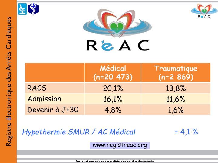 Hypothermie SMUR / AC Médical