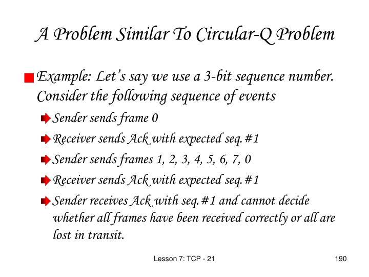 A Problem Similar To Circular-Q Problem