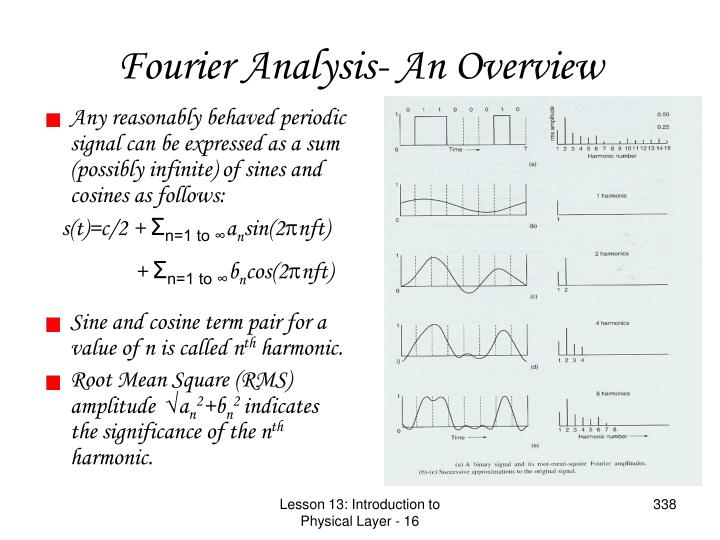 Fourier Analysis- An Overview