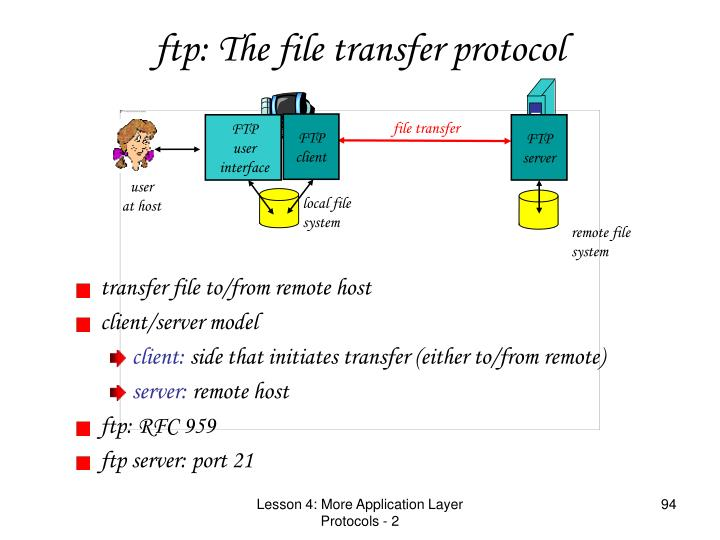 transfer file to/from remote host