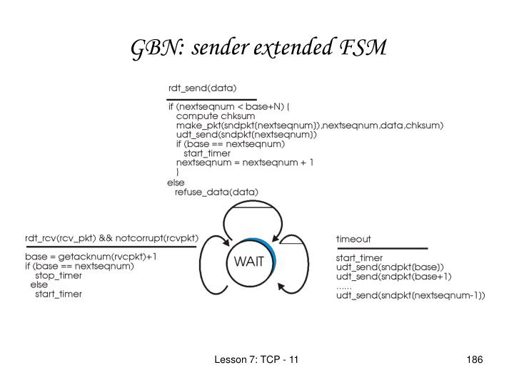 GBN: sender extended FSM