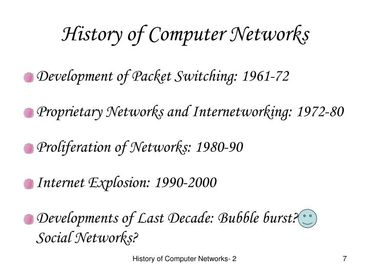 History of Computer Networks