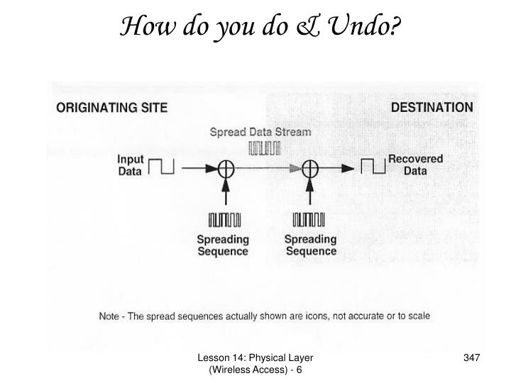 How do you do & Undo?