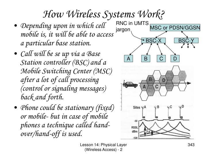 How Wireless Systems Work?