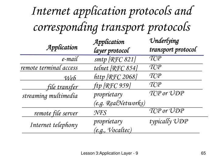Internet application protocols and corresponding transport protocols