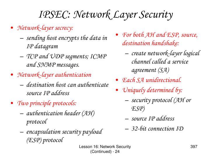 Network-layer secrecy: