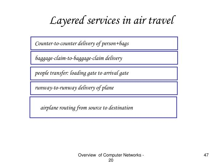 Layered services in air travel