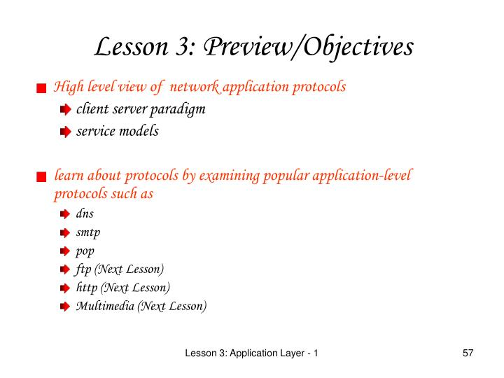 High level view of  network application protocols