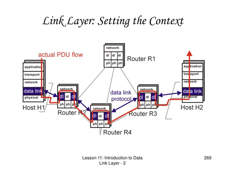 Link Layer: Setting the Context
