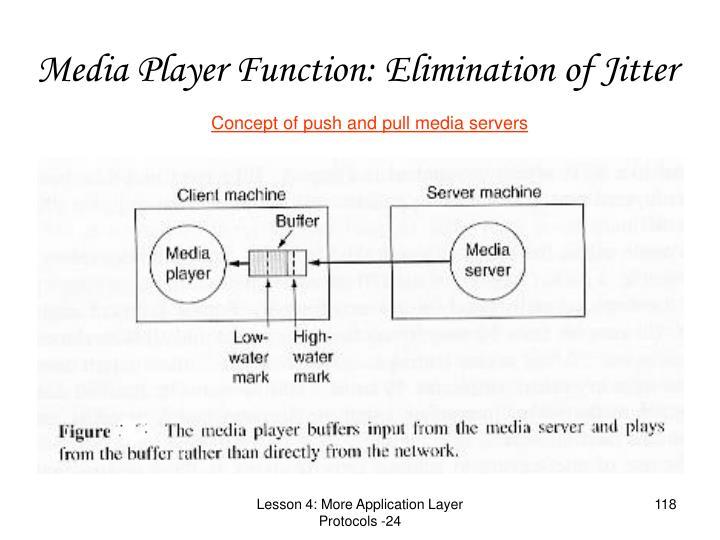 Media Player Function: Elimination of Jitter