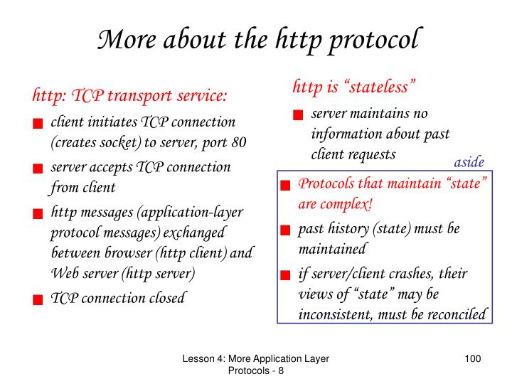 http: TCP transport service: