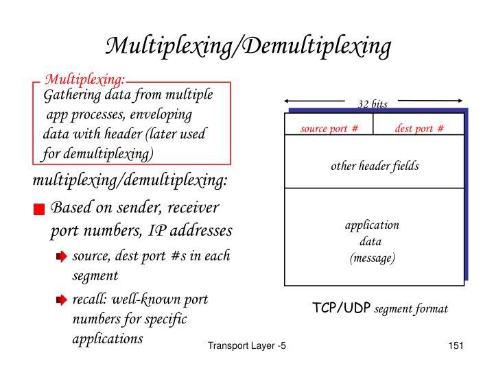 multiplexing/demultiplexing:
