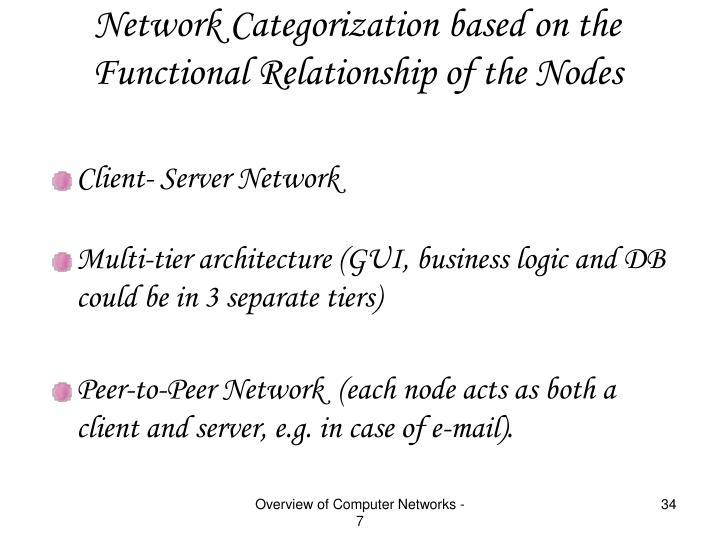 Network Categorization based on the Functional Relationship of the Nodes