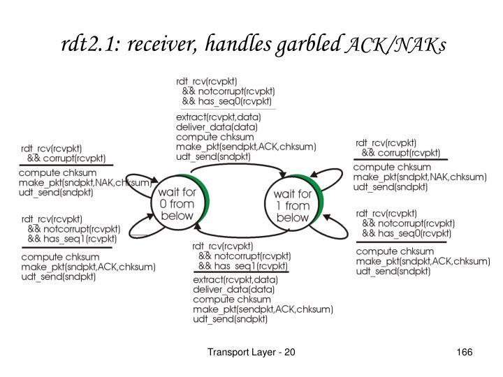 rdt2.1: receiver, handles garbled