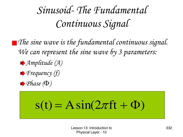 Sinusoid- The Fundamental Continuous Signal