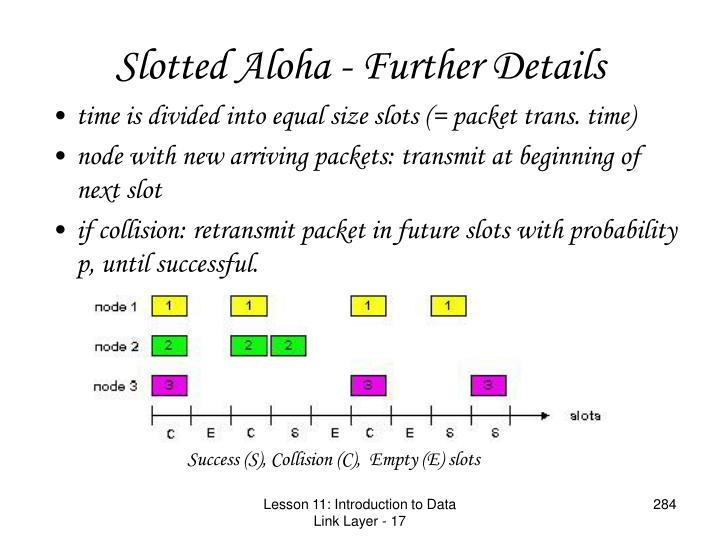 Slotted Aloha - Further Details