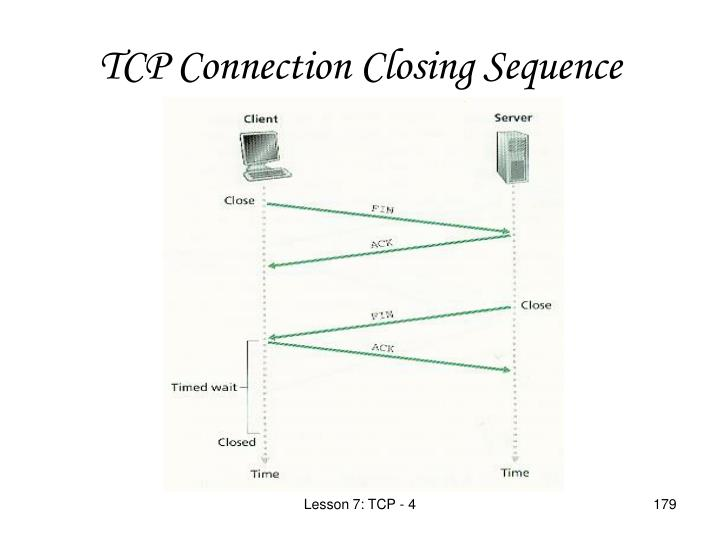 TCP Connection Closing Sequence