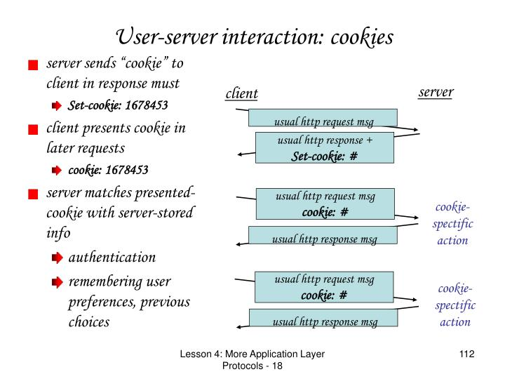 """server sends """"cookie"""" to client in response must"""