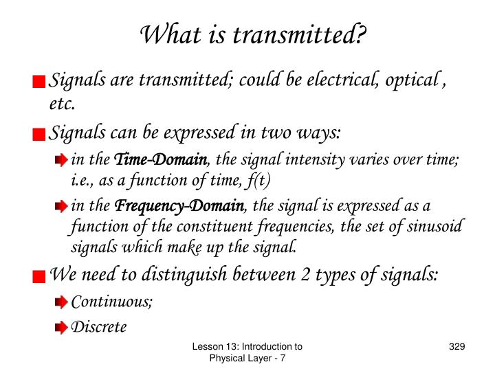 What is transmitted?