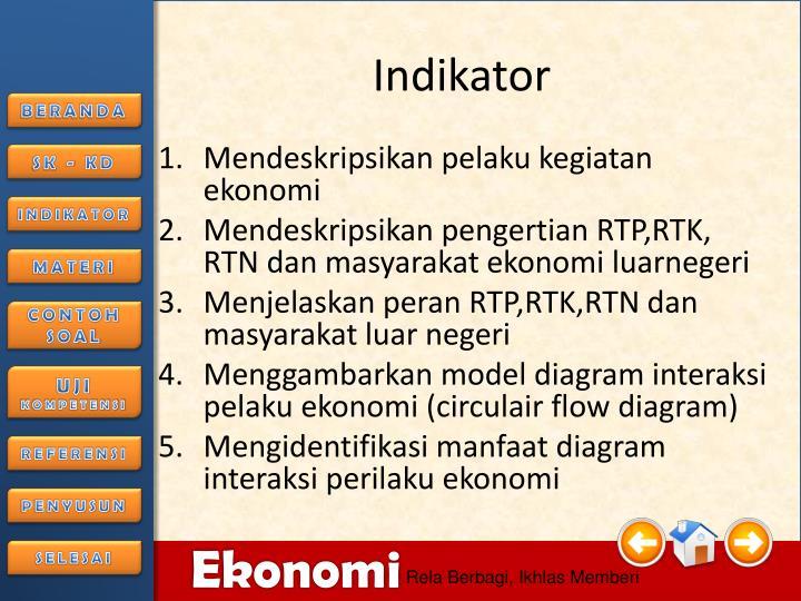 Ppt standar kompetensi powerpoint presentation id4773185 mendeskripsikan pelaku kegiatan ekonomi ccuart Choice Image
