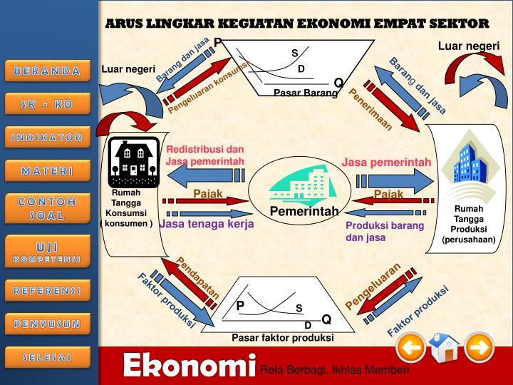 Ppt standar kompetensi powerpoint presentation id4773185 arus lingkar kegiatan ekonomi empat sektor ccuart Gallery