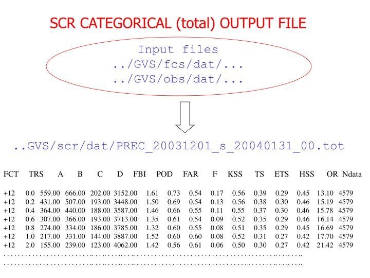SCR CATEGORICAL (total) OUTPUT FILE
