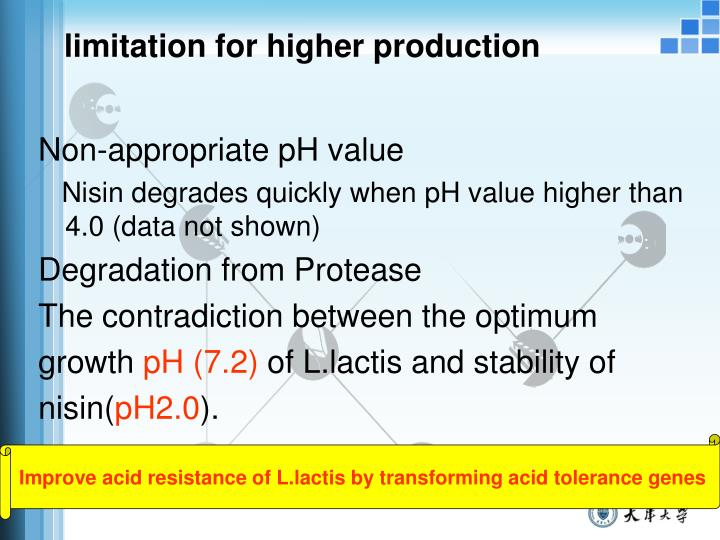 limitation for higher production